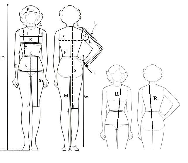 a91b247b688 NB! Õmmeldes tantsukleiti, võimlemistrikood vm body´l baseeruvat  riietuseset on oluline mõõt R